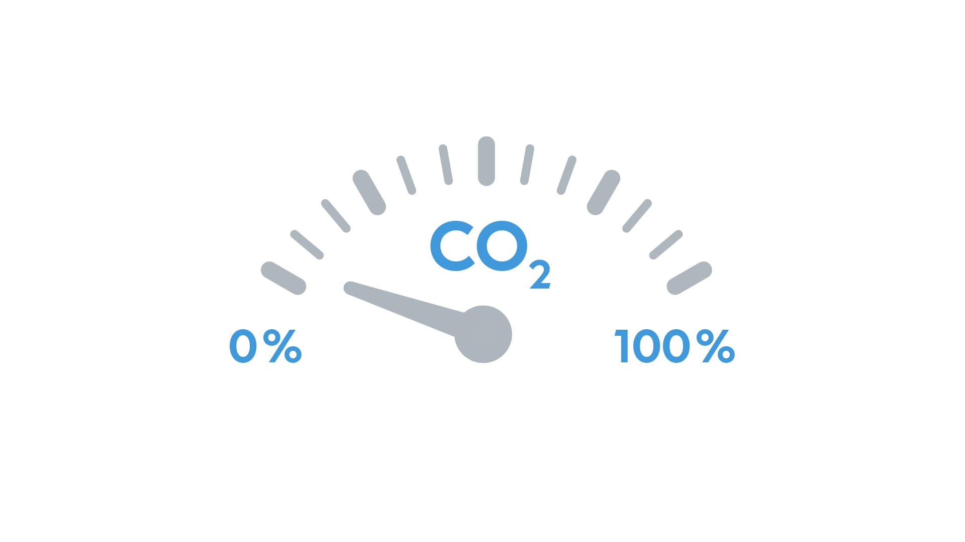 Deutsche Klimaziele