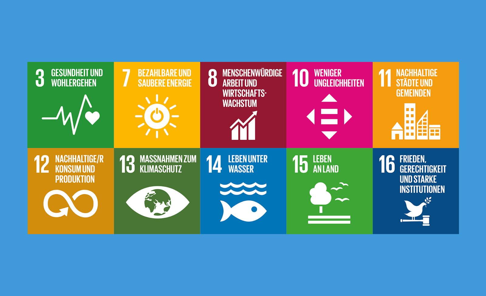 Unsere Nachhaltigkeitsprogramme
