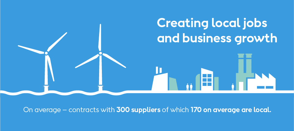 Grafic of suppliers and business growth