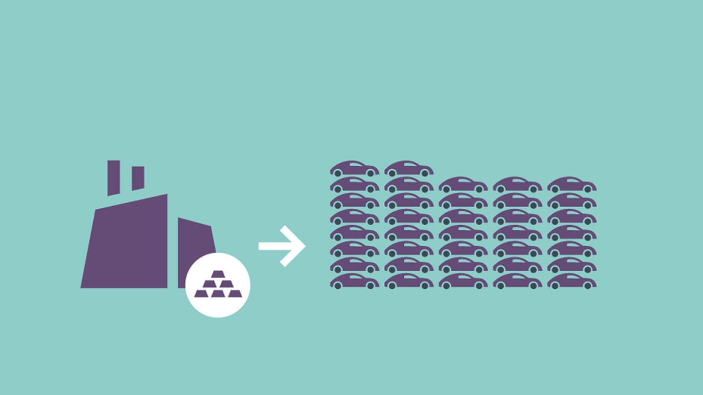 Graphic of metal from Renescience can be used to produce 3700 cars