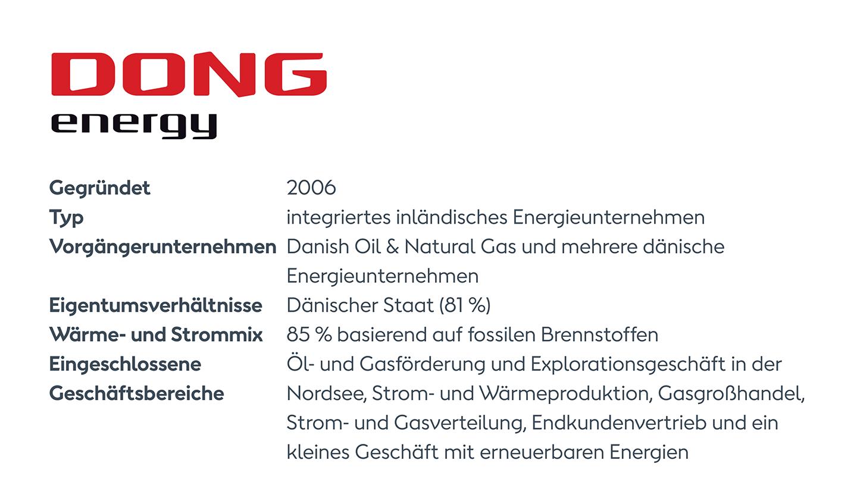 DONG Energy: Die Chronik unserer grünen Transformation bei Ørsted