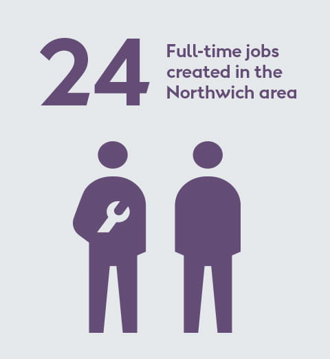 24 full time jobs created in Northwich Area